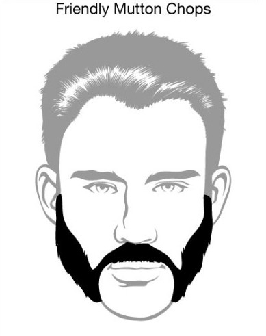 Friendly Mutton Chops Beard Styles