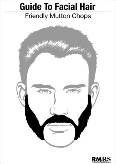 42 типа бород усов и бакенбард 43 фототекст