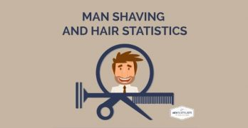 Men's Shaving and Hair Statistics [Infographic]