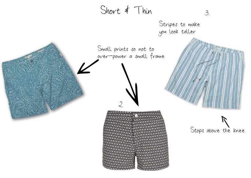 swim trunk short men