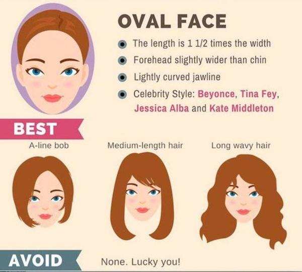 haircut for oval face
